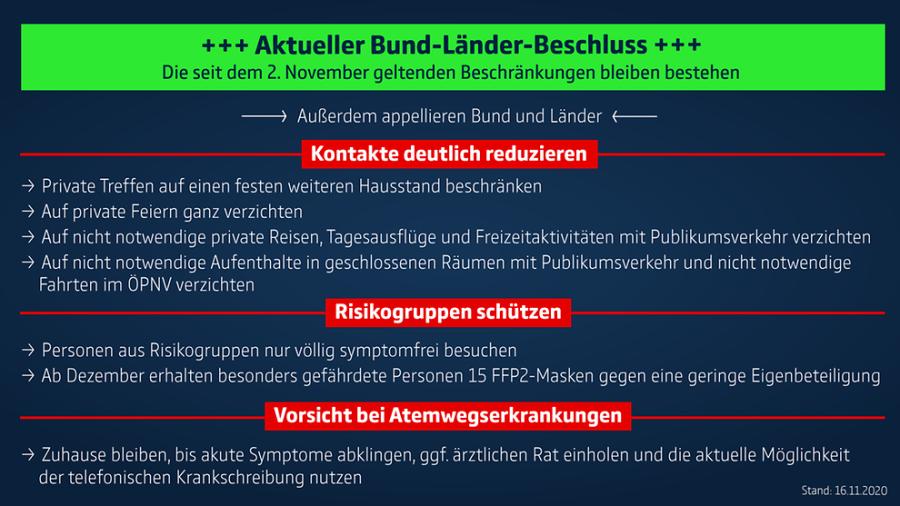 Aktueller Bund-Länder-Beschluss